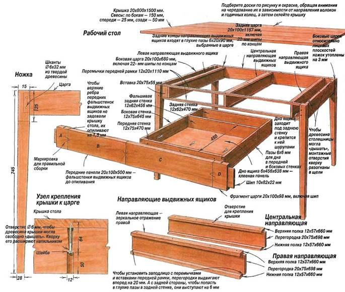 Стол с выдвижными ящиками своими руками из дерева чертежи 2