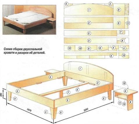 Сделать детскую кровать своими руками чертежи из доски